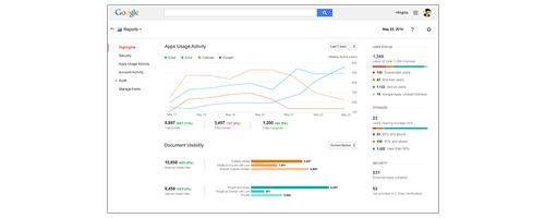 Google Drive for Work - Admin Controls