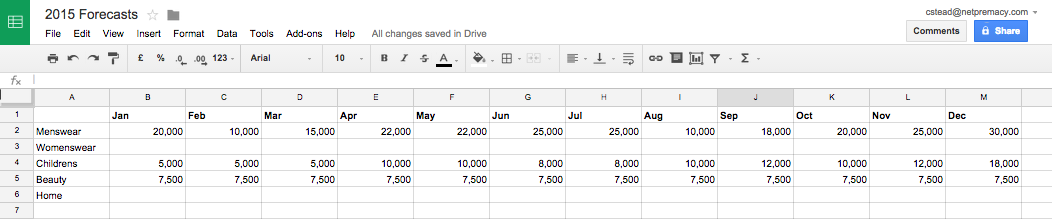 Google Apps Tips: Google Sheets 2015 Forecast