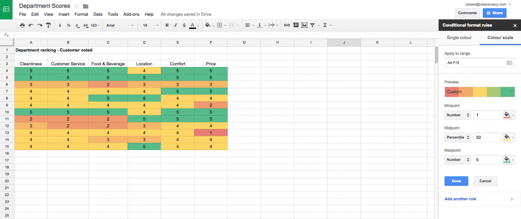 Gradient Conditional Formatting in Google Sheets